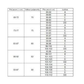 Darland VÝPRODEJ Krásný volánek pod matraci - Městečko pomeranč - 120x60